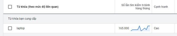 Cách viết bài chuẩn SEO – chọn từ khóa có volume cao để làm nhánh seo